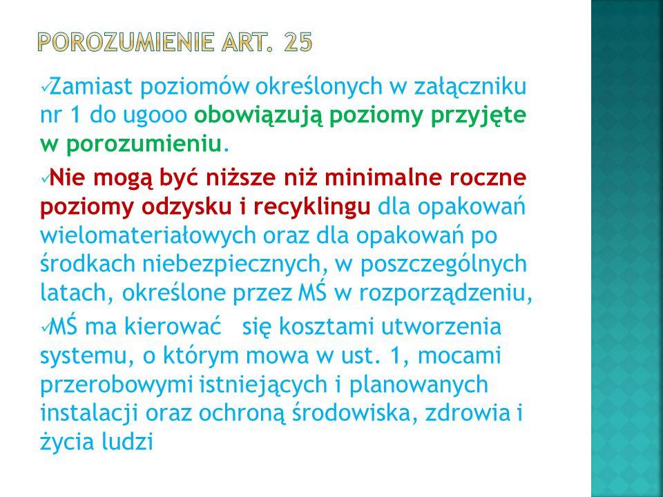 Porozumienie art. 25 Zamiast poziomów określonych w załączniku nr 1 do ugooo obowiązują poziomy przyjęte w porozumieniu.