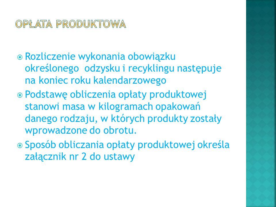 Opłata produktowa Rozliczenie wykonania obowiązku określonego odzysku i recyklingu następuje na koniec roku kalendarzowego.