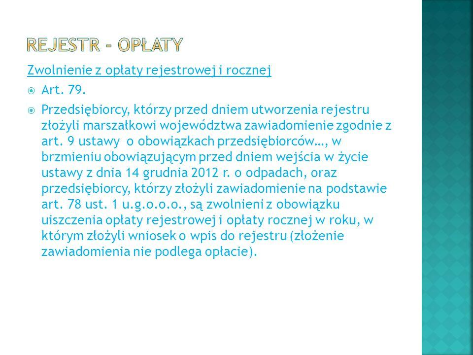 Rejestr - opłaty Zwolnienie z opłaty rejestrowej i rocznej Art. 79.