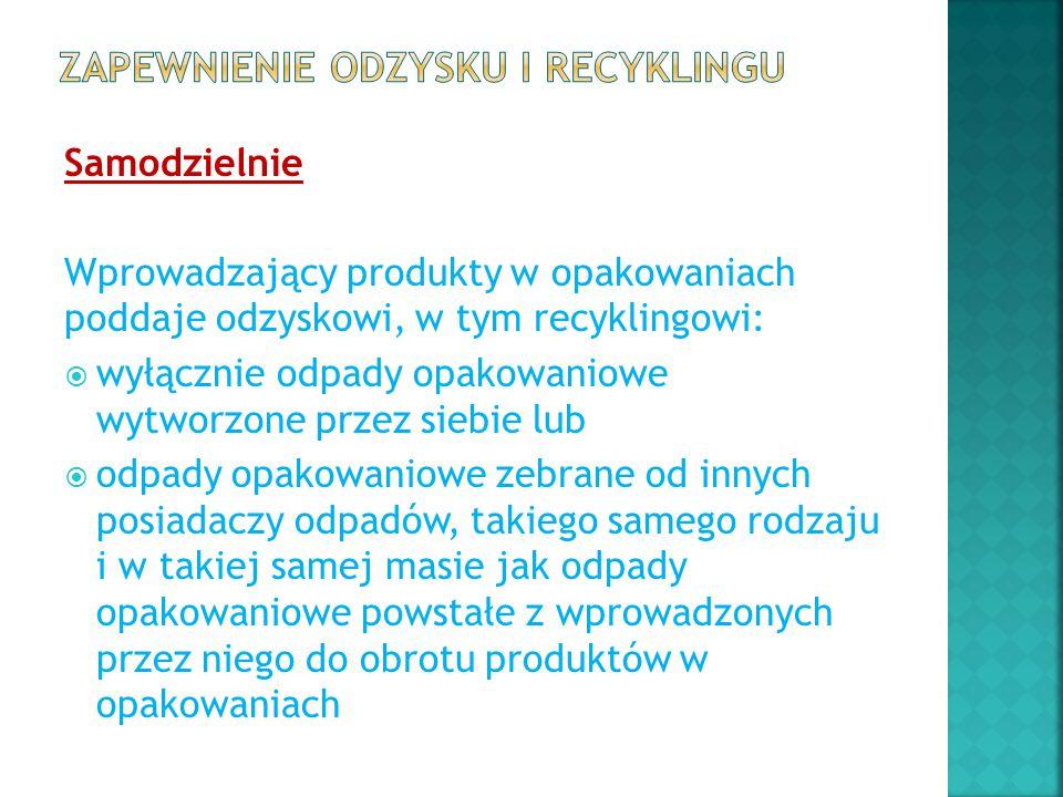 Zapewnienie odzysku i recyklingu