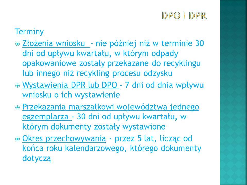 DPO i DPR Terminy.