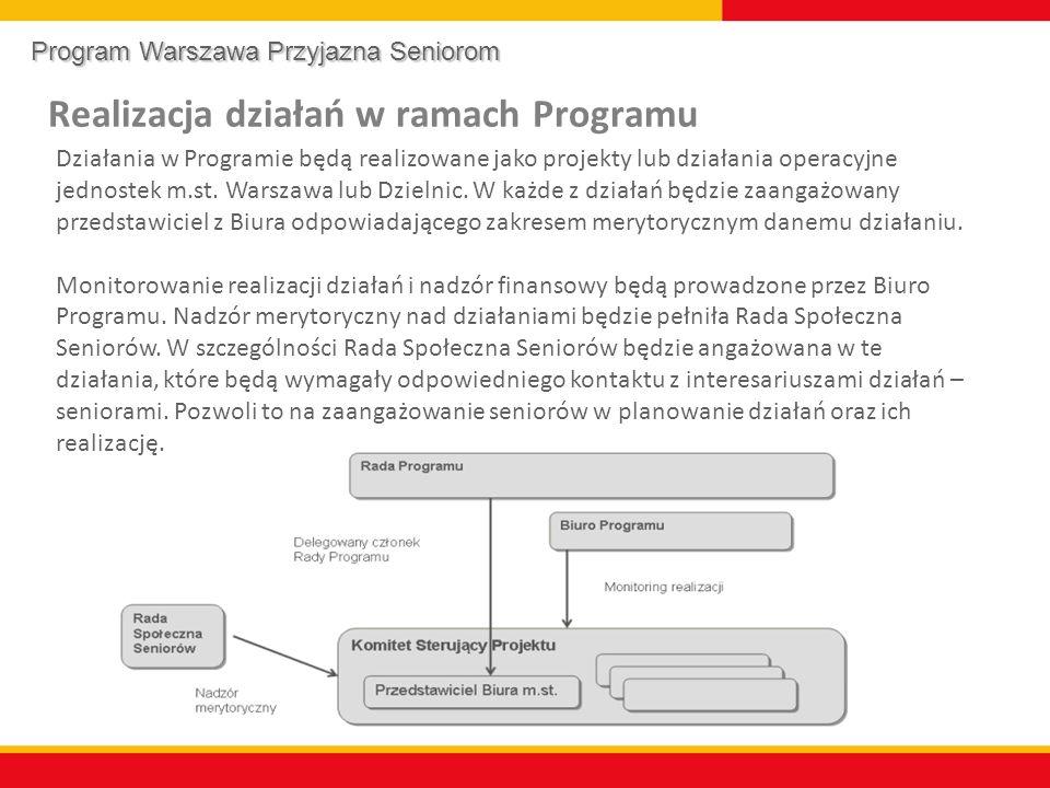 Realizacja działań w ramach Programu