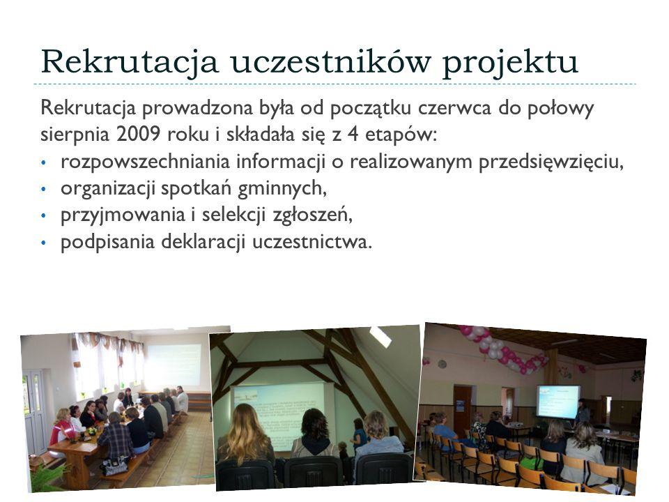 Rekrutacja uczestników projektu