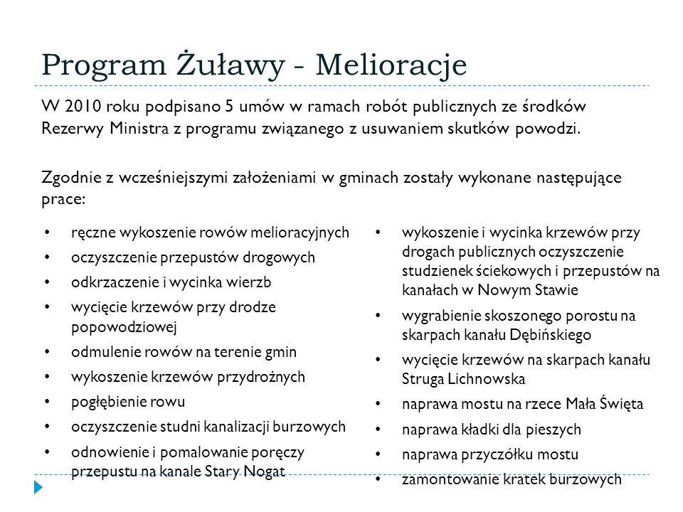 Program Żuławy - Melioracje