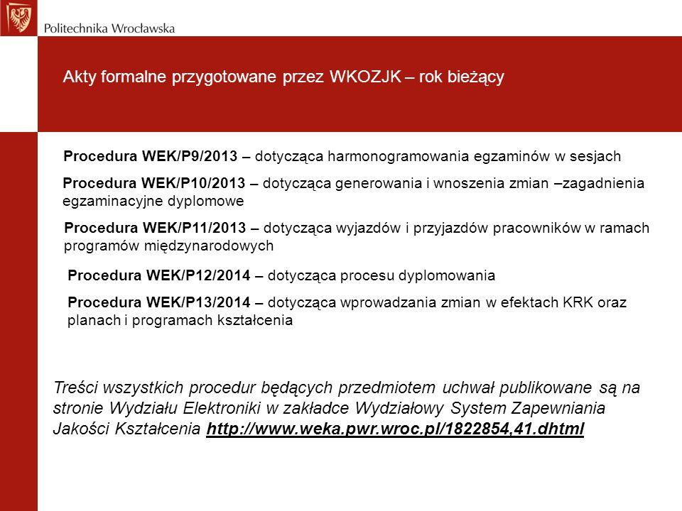 Akty formalne przygotowane przez WKOZJK – rok bieżący