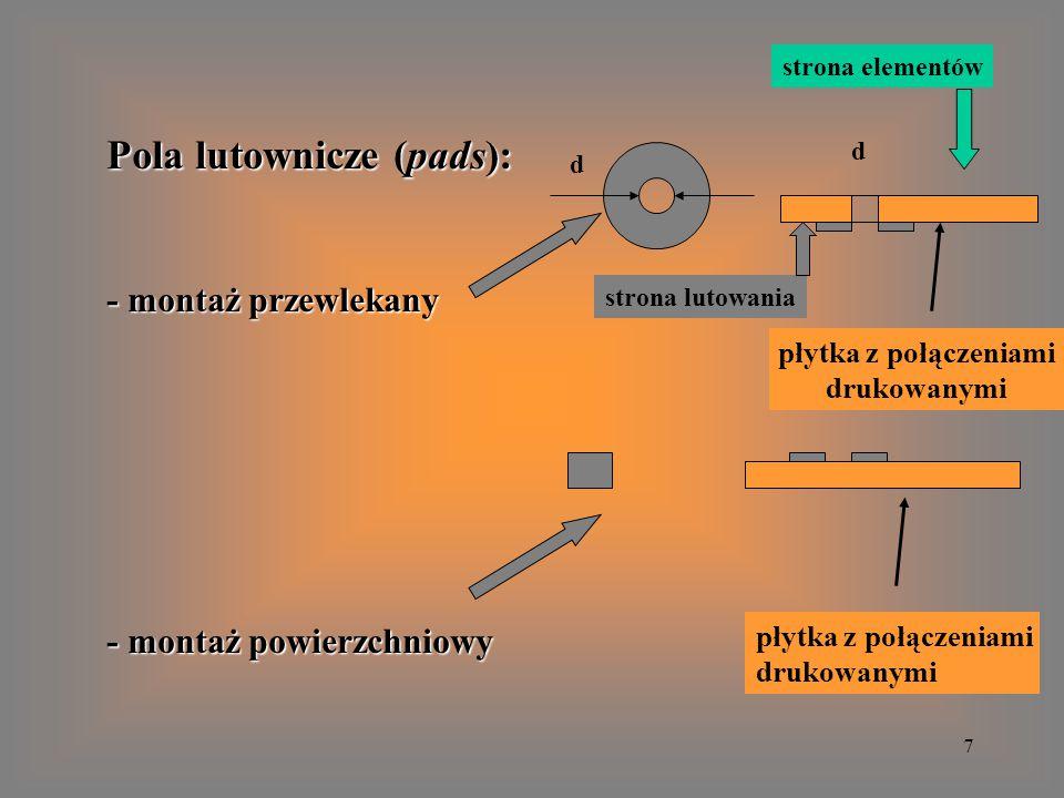 Pola lutownicze (pads):