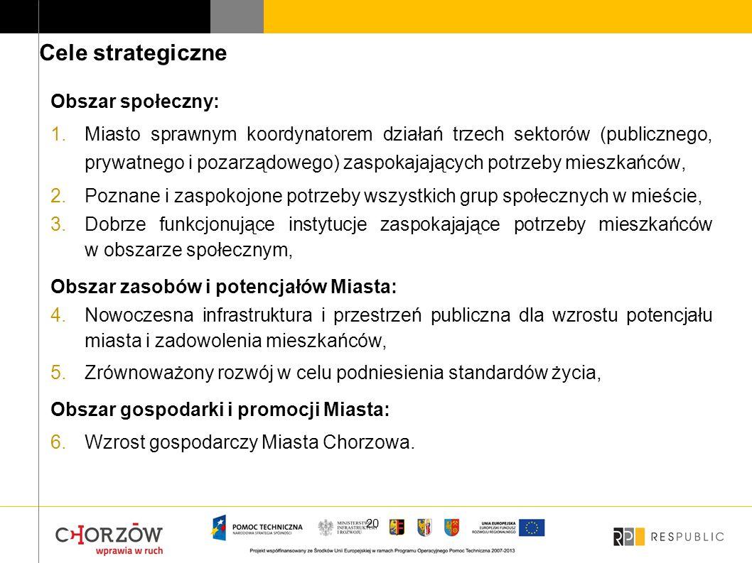 Cele strategiczne Obszar społeczny:
