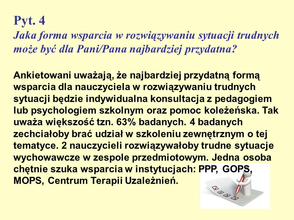 Pyt. 4 Jaka forma wsparcia w rozwiązywaniu sytuacji trudnych może być dla Pani/Pana najbardziej przydatna