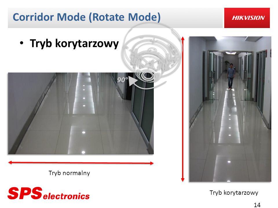 Tryb korytarzowy Corridor Mode (Rotate Mode) Tryb normalny