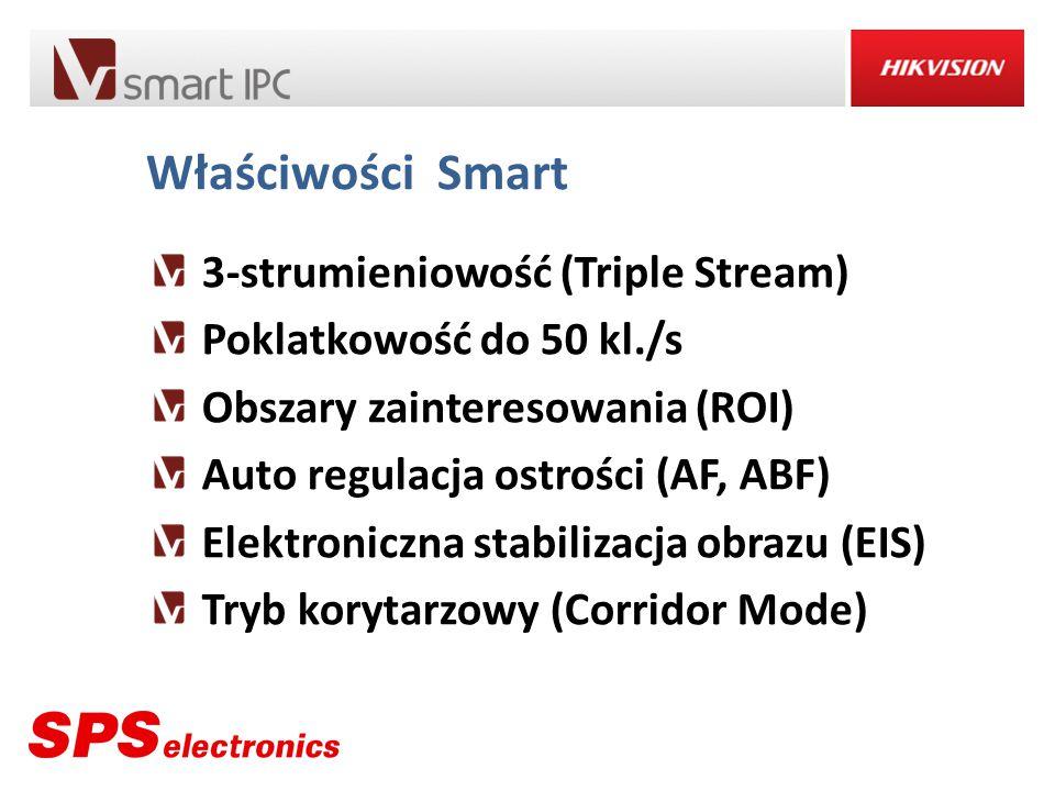 Właściwości Smart 3-strumieniowość (Triple Stream)