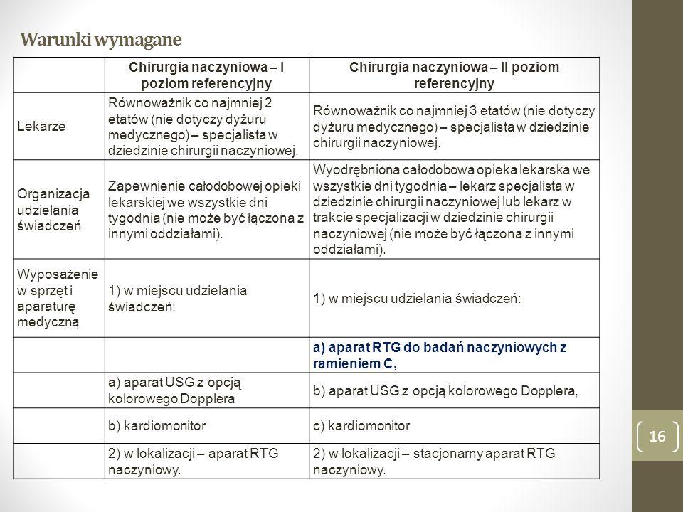 Warunki wymagane Chirurgia naczyniowa – I poziom referencyjny