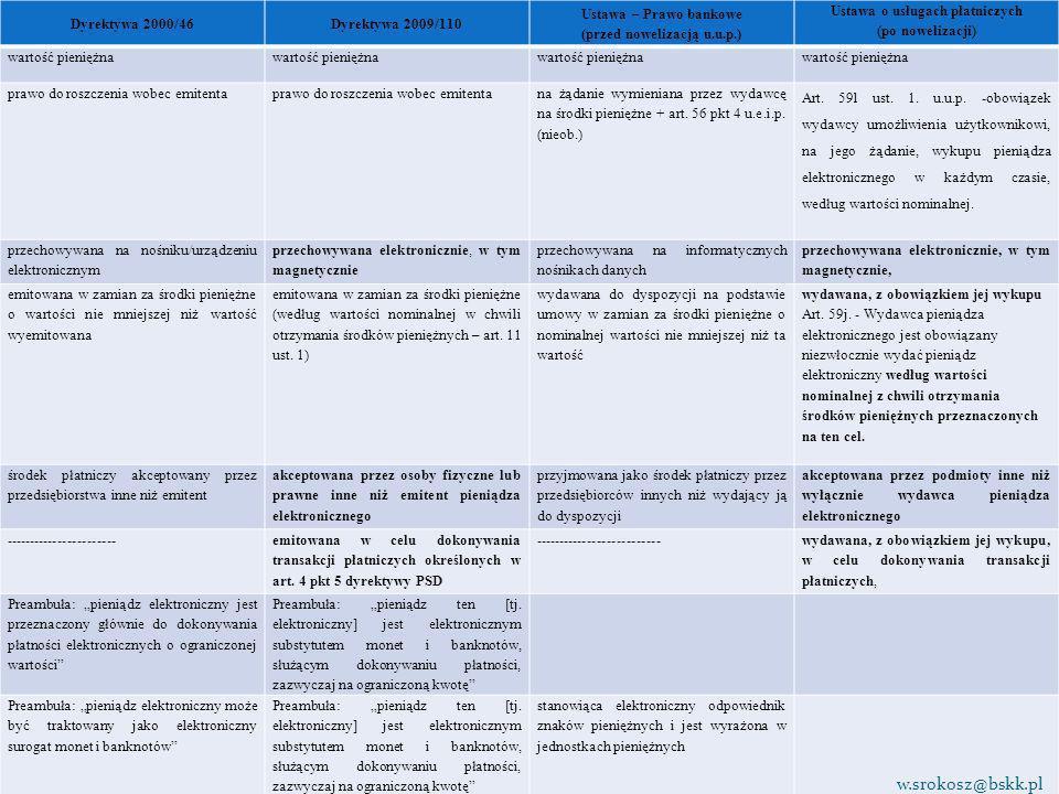 (przed nowelizacją u.u.p.) Ustawa o usługach płatniczych
