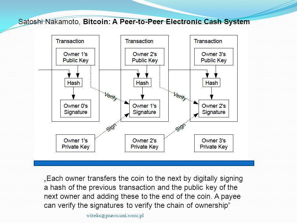 Satoshi Nakamoto, Bitcoin: A Peer-to-Peer Electronic Cash System