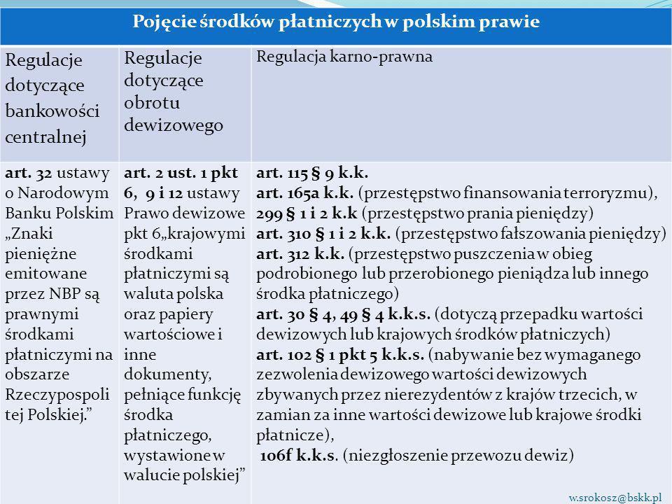 Pojęcie środków płatniczych w polskim prawie