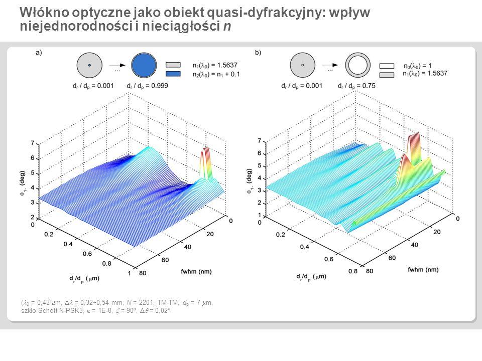 Włókno optyczne jako obiekt quasi-dyfrakcyjny: wpływ niejednorodności i nieciągłości n
