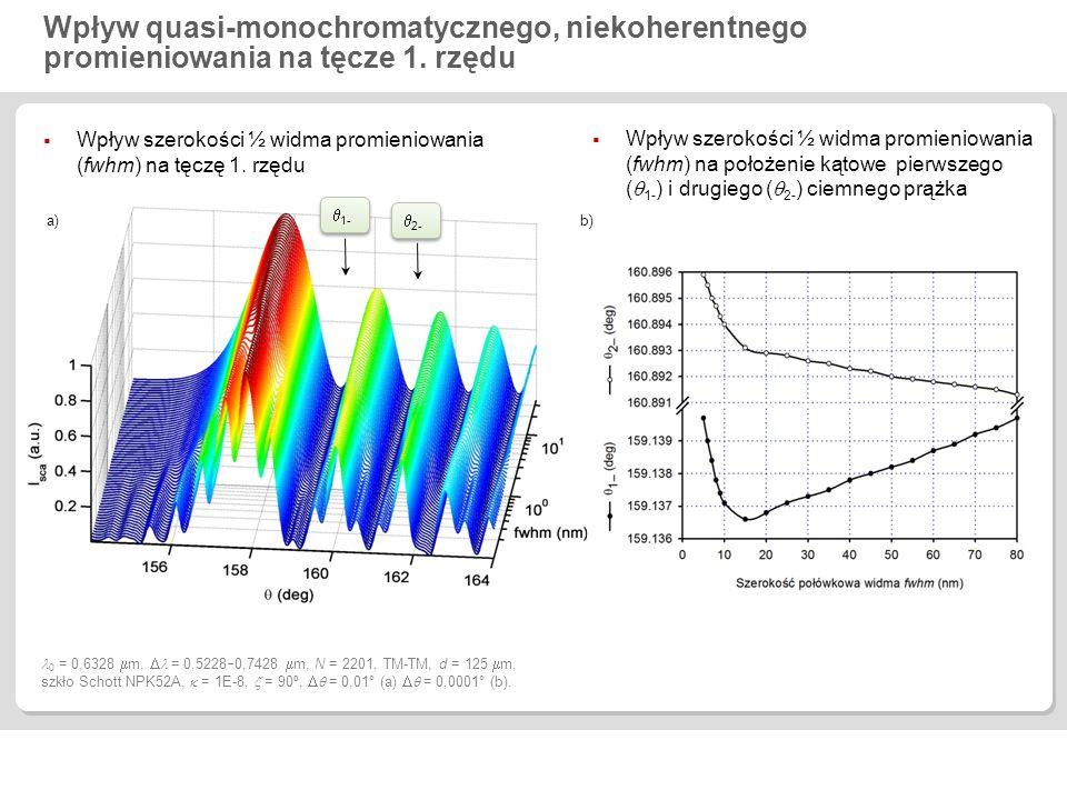 Wpływ quasi-monochromatycznego, niekoherentnego promieniowania na tęcze 1. rzędu