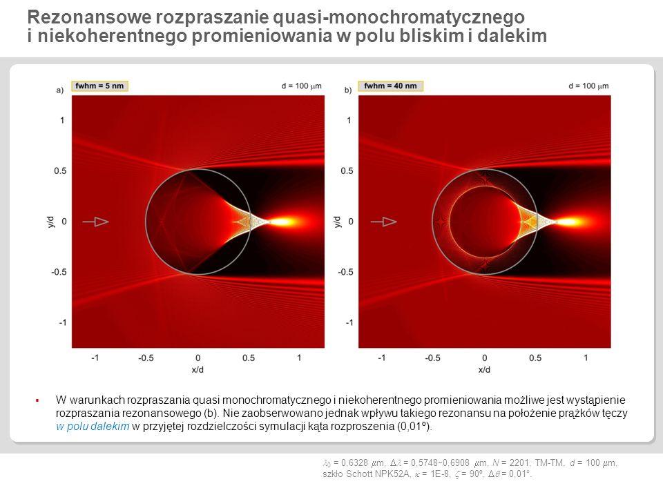 Rezonansowe rozpraszanie quasi-monochromatycznego i niekoherentnego promieniowania w polu bliskim i dalekim
