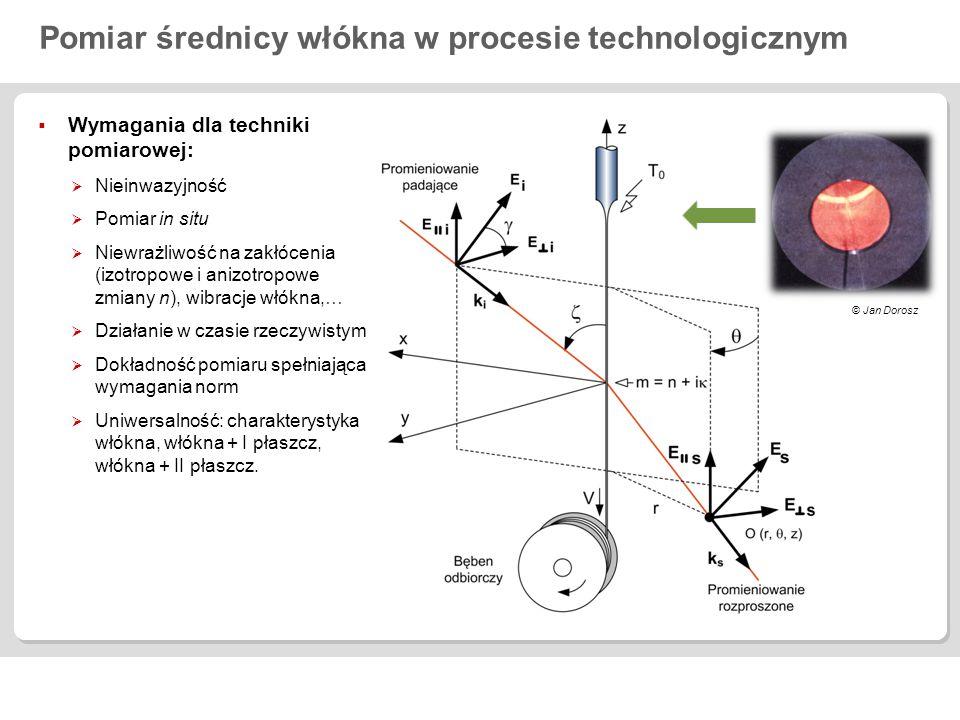 Pomiar średnicy włókna w procesie technologicznym
