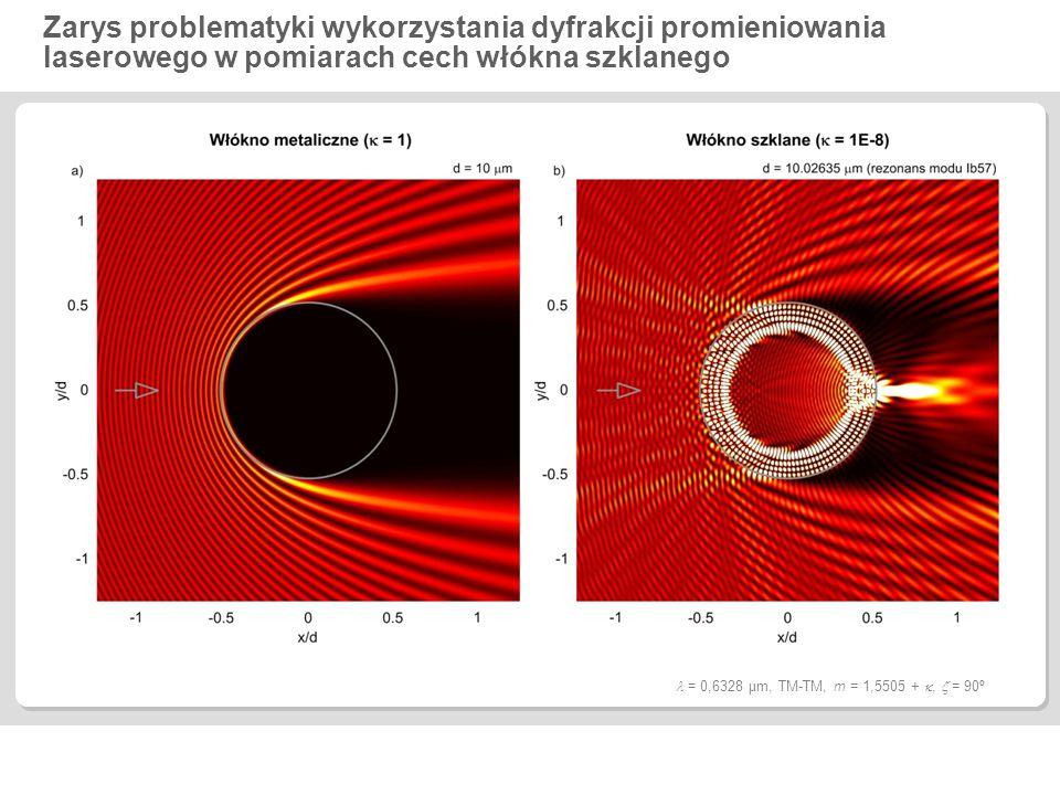 Zarys problematyki wykorzystania dyfrakcji promieniowania laserowego w pomiarach cech włókna szklanego