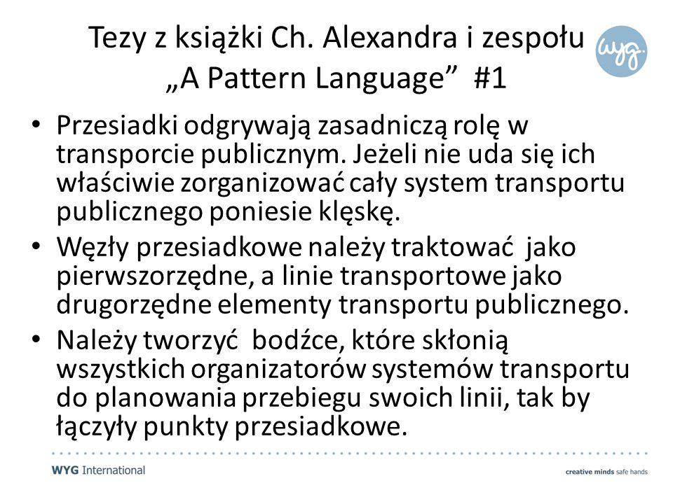 """Tezy z książki Ch. Alexandra i zespołu """"A Pattern Language #1"""