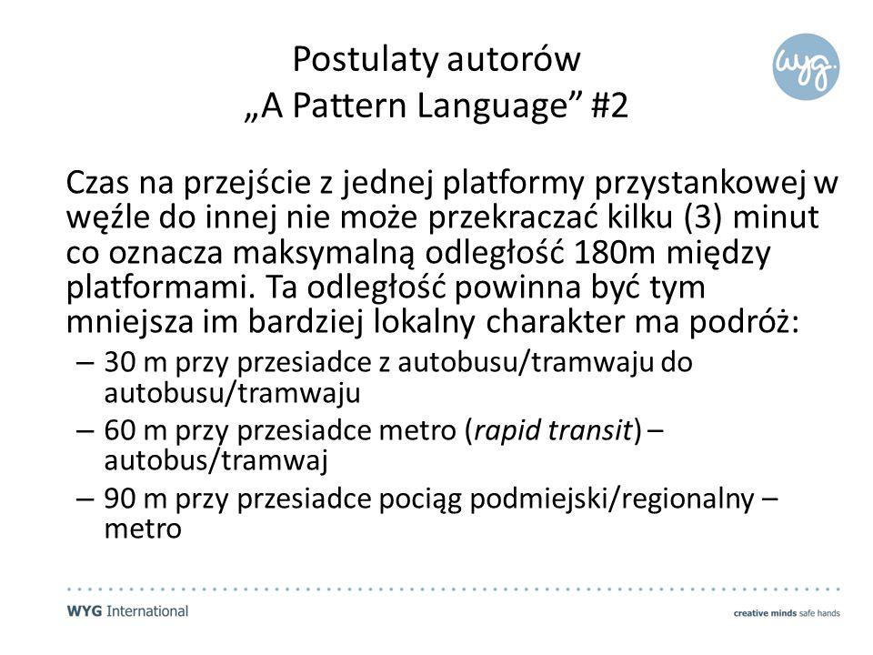 """Postulaty autorów """"A Pattern Language #2"""