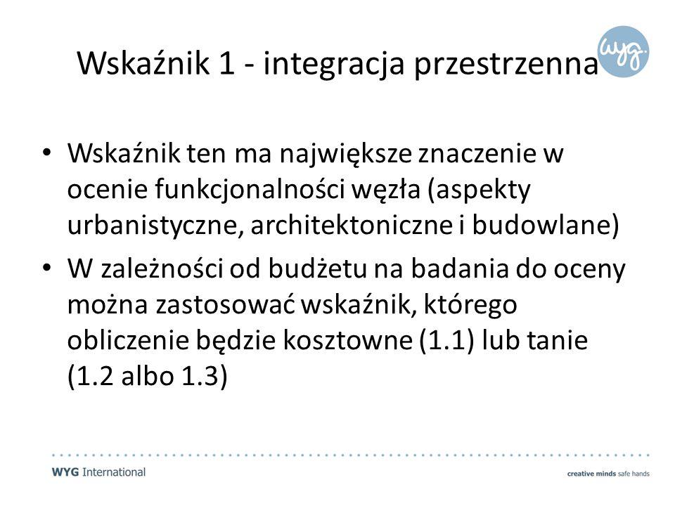 Wskaźnik 1 - integracja przestrzenna