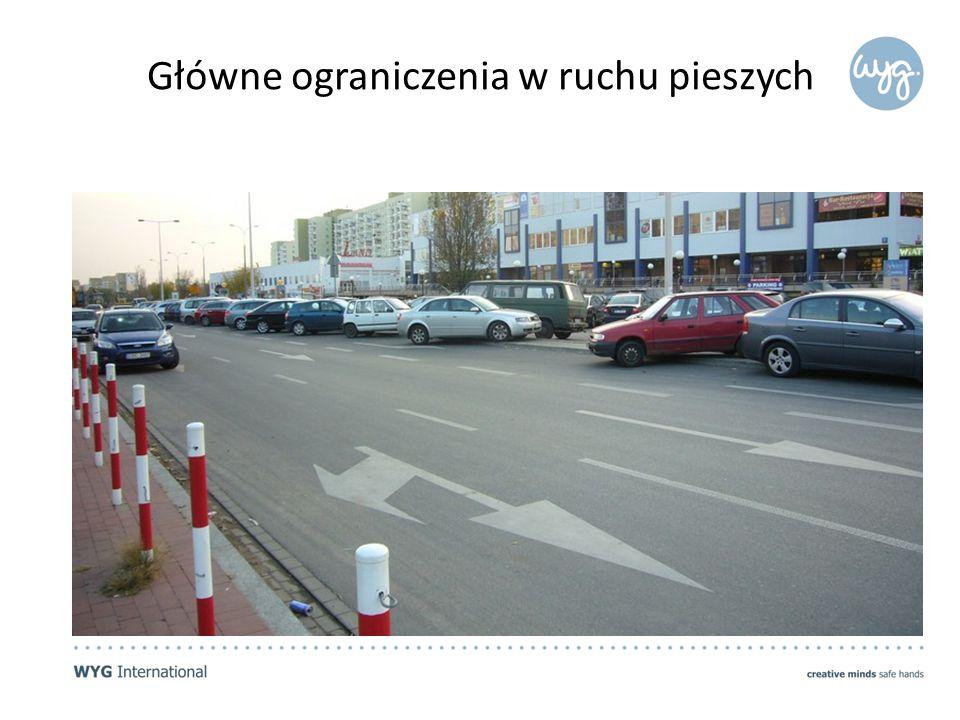 Główne ograniczenia w ruchu pieszych