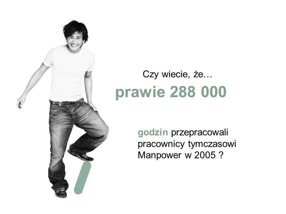 Czy wiecie, że… prawie 288 000. godzin przepracowali pracownicy tymczasowi Manpower w 2005