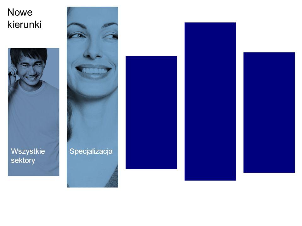 Nowe kierunki Wszystkie sektory Specjalizacja Speaker: