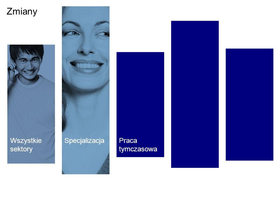 Zmiany Wszystkie sektory Specjalizacja Praca tymczasowa Speaker: