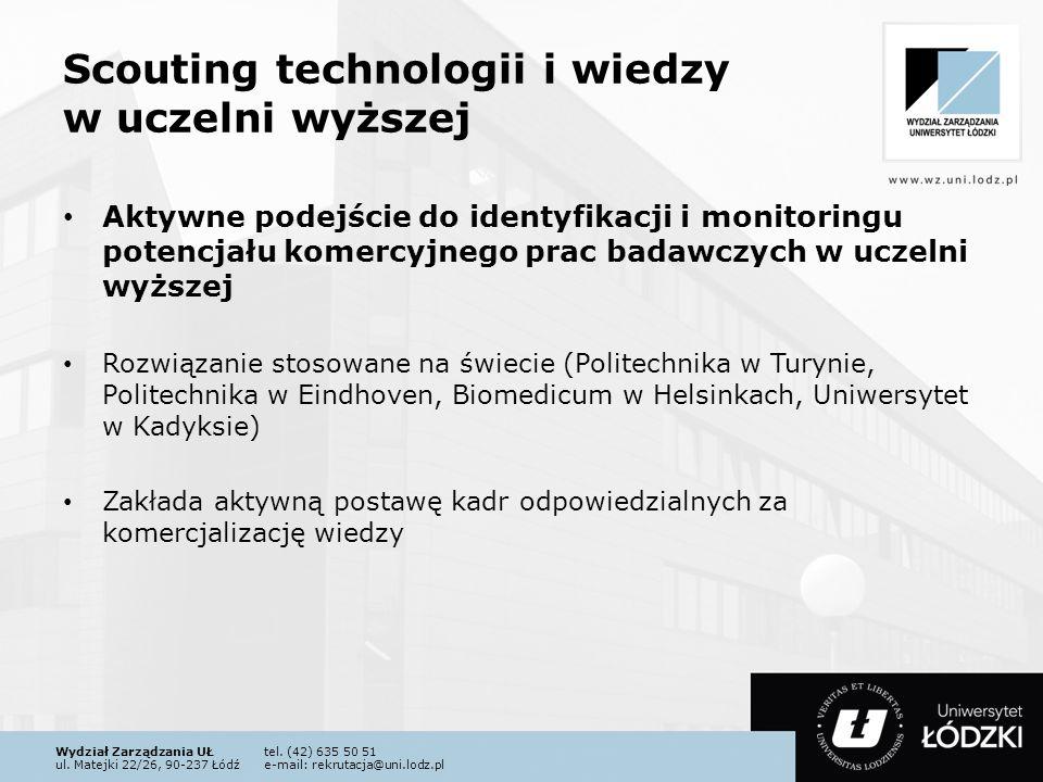 Scouting technologii i wiedzy w uczelni wyższej