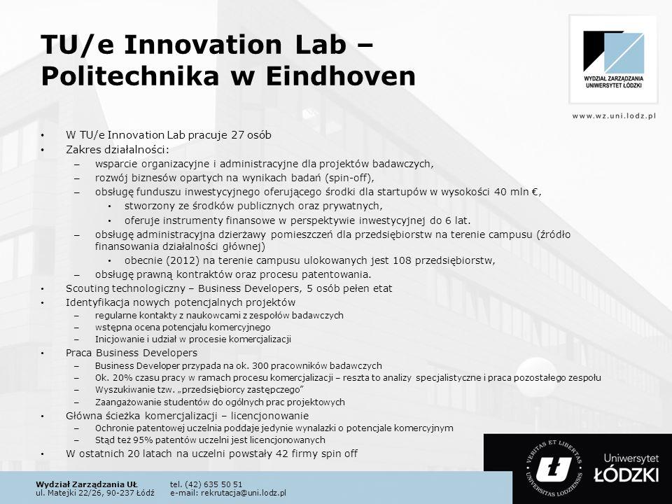 TU/e Innovation Lab – Politechnika w Eindhoven