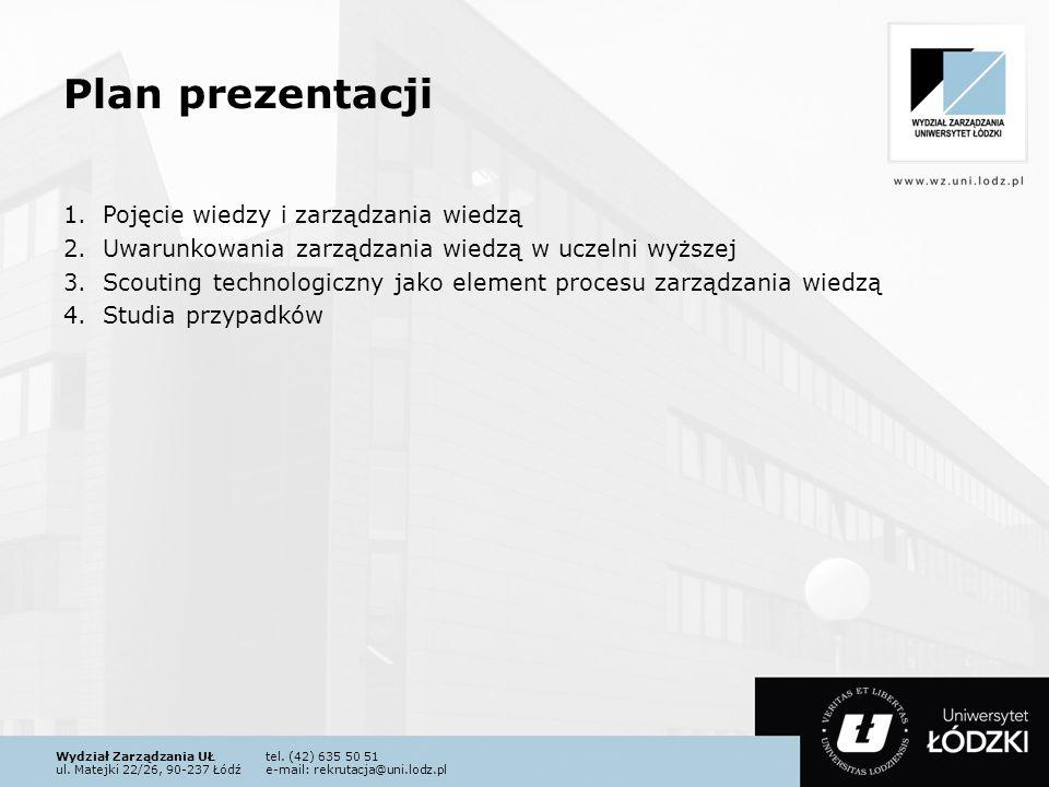 Plan prezentacji Pojęcie wiedzy i zarządzania wiedzą