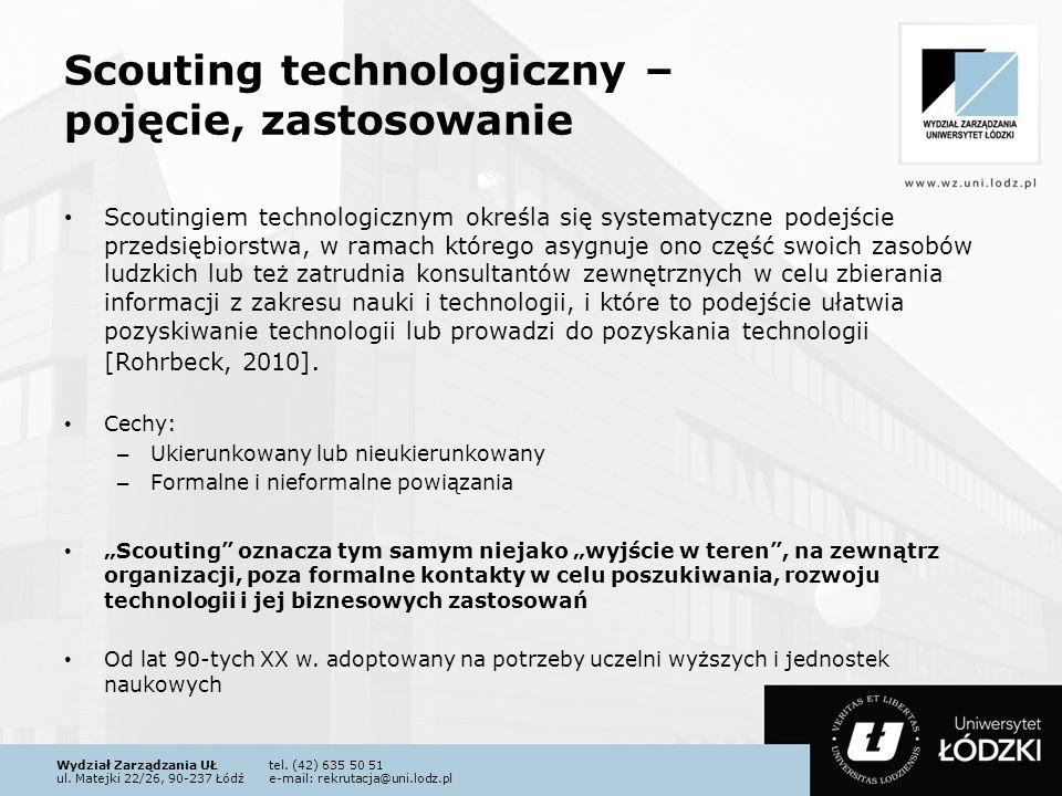 Scouting technologiczny – pojęcie, zastosowanie