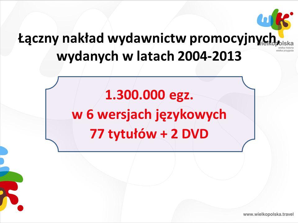 Łączny nakład wydawnictw promocyjnych, wydanych w latach 2004-2013