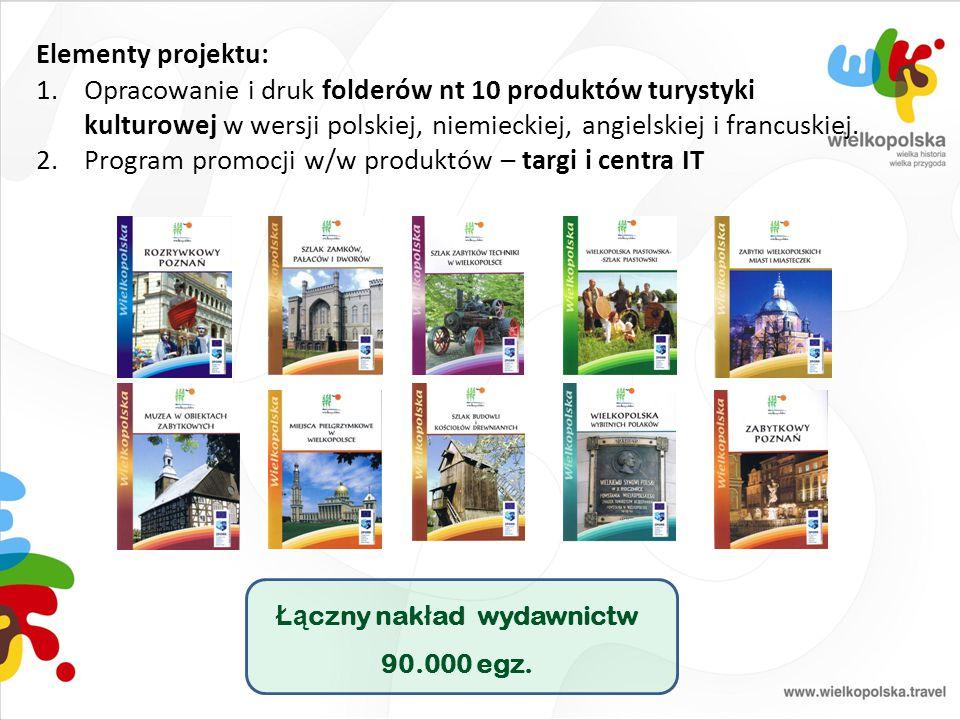 Łączny nakład wydawnictw 90.000 egz.