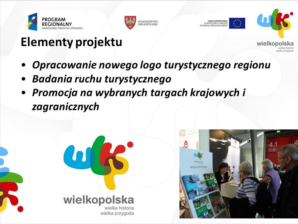 Elementy projektu Opracowanie nowego logo turystycznego regionu