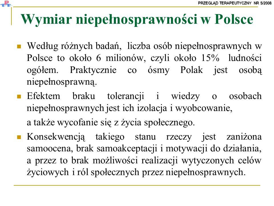 Wymiar niepełnosprawności w Polsce