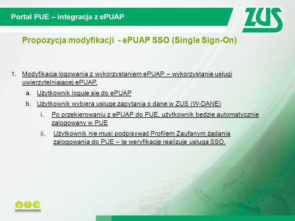 Propozycja modyfikacji - ePUAP SSO (Single Sign-On)