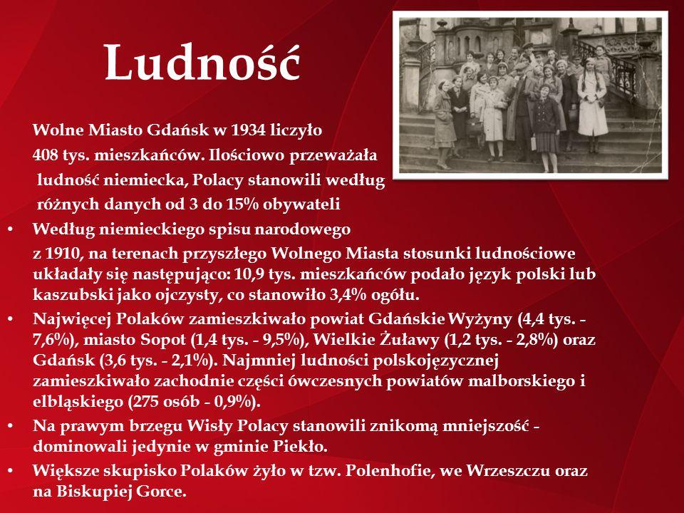 Ludność Wolne Miasto Gdańsk w 1934 liczyło