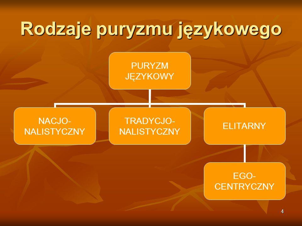 Rodzaje puryzmu językowego
