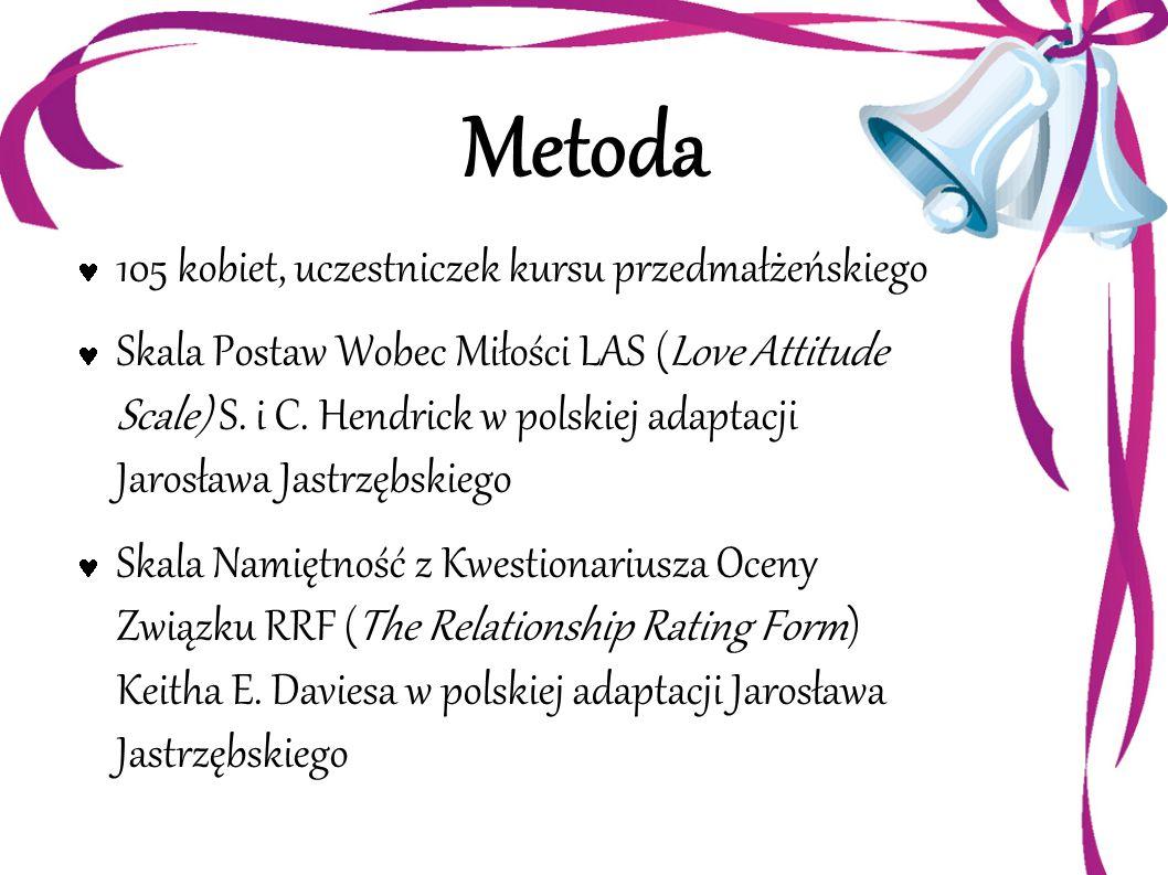 Metoda 105 kobiet, uczestniczek kursu przedmałżeńskiego