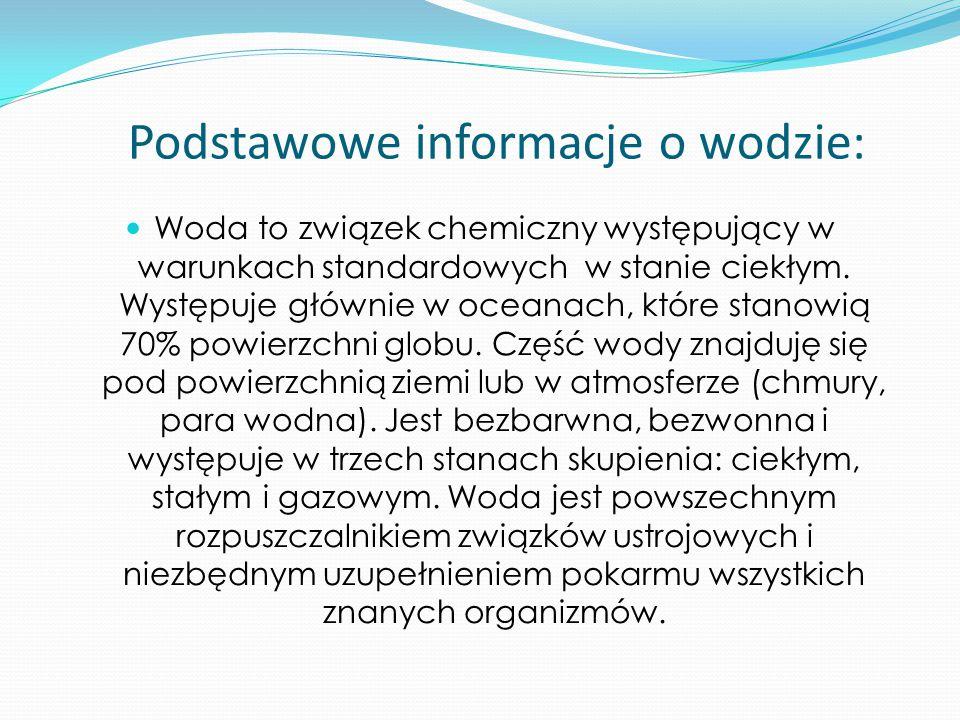 Podstawowe informacje o wodzie: