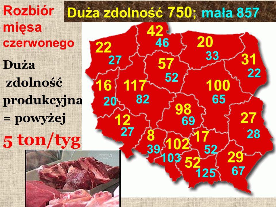 Rozbiór mięsa czerwonego