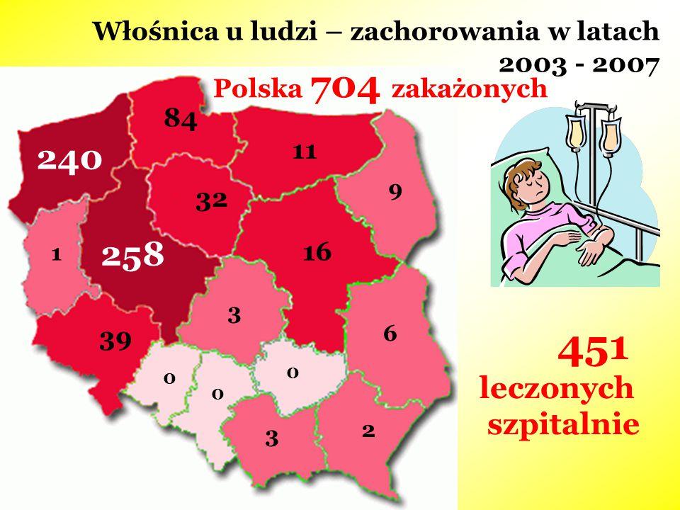 Włośnica u ludzi – zachorowania w latach 2003 - 2007