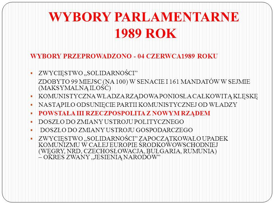 WYBORY PARLAMENTARNE 1989 ROK