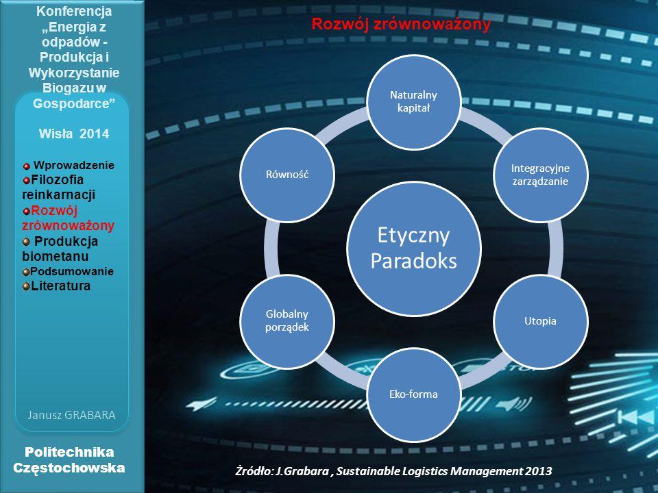 """Etyczny Paradoks Rozwój zrównoważony Konferencja """"Energia z odpadów -"""