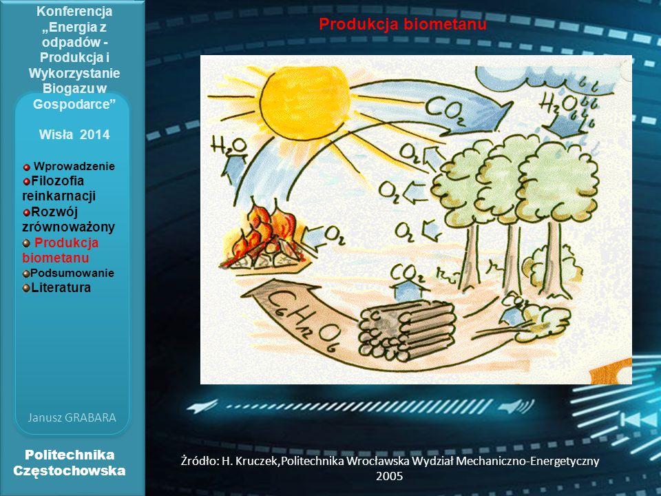 """Produkcja biometanu Konferencja """"Energia z odpadów -"""