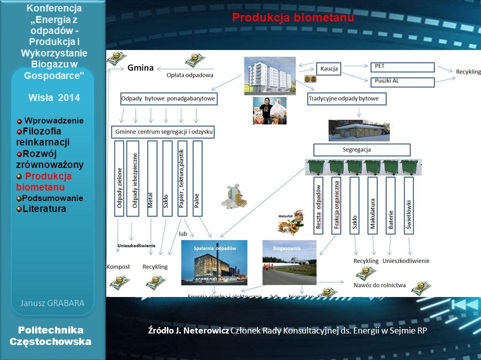 Produkcja biometanu Politechnika Częstochowska Janusz GRABARA