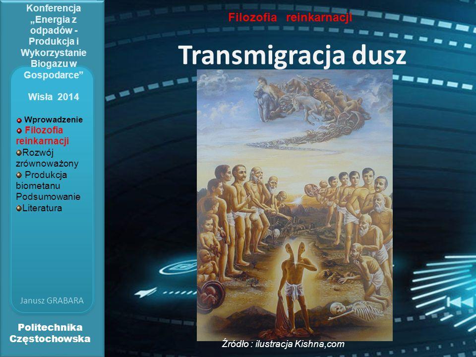Transmigracja dusz Filozofia reinkarnacji
